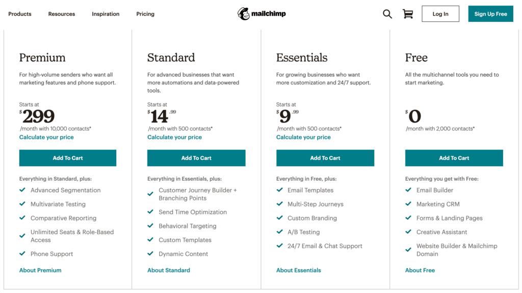 Mailchimp's range of subscription plans.